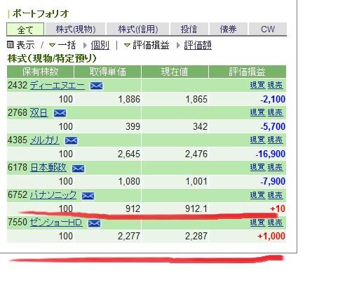 kabu_1031_hoyu_haito.jpg
