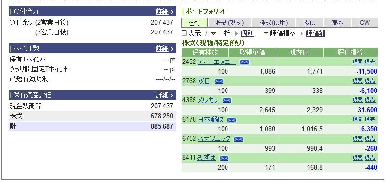 kabu_sbi1123_haito.jpg