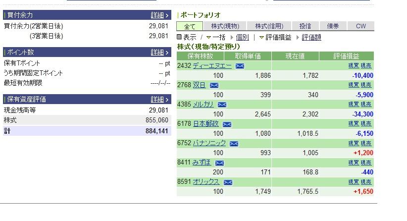 kabu_sbi_1122_haito_.jpg