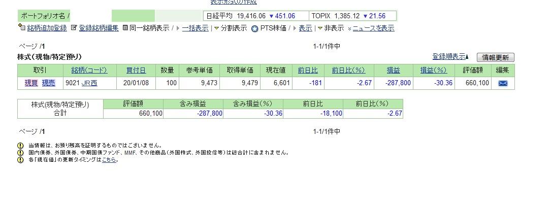 kabu_toshi_oson_blog20200311.jpg