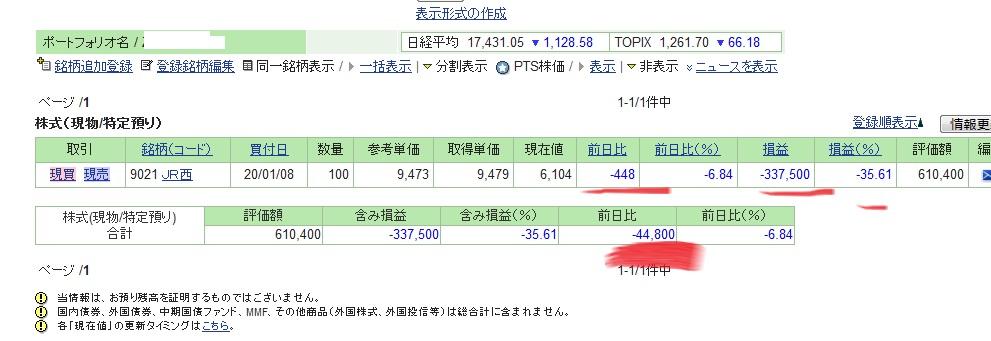 kabu_toshi_oson_blog20200313_1.jpg