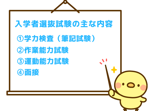 高等特別支援学校入学者選抜試験内容