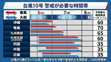 pic_typhoon_kkikan 20-9