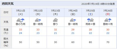 s-Screenshot_2020-07-19 可児市の天気 - Yahoo 天気・災害