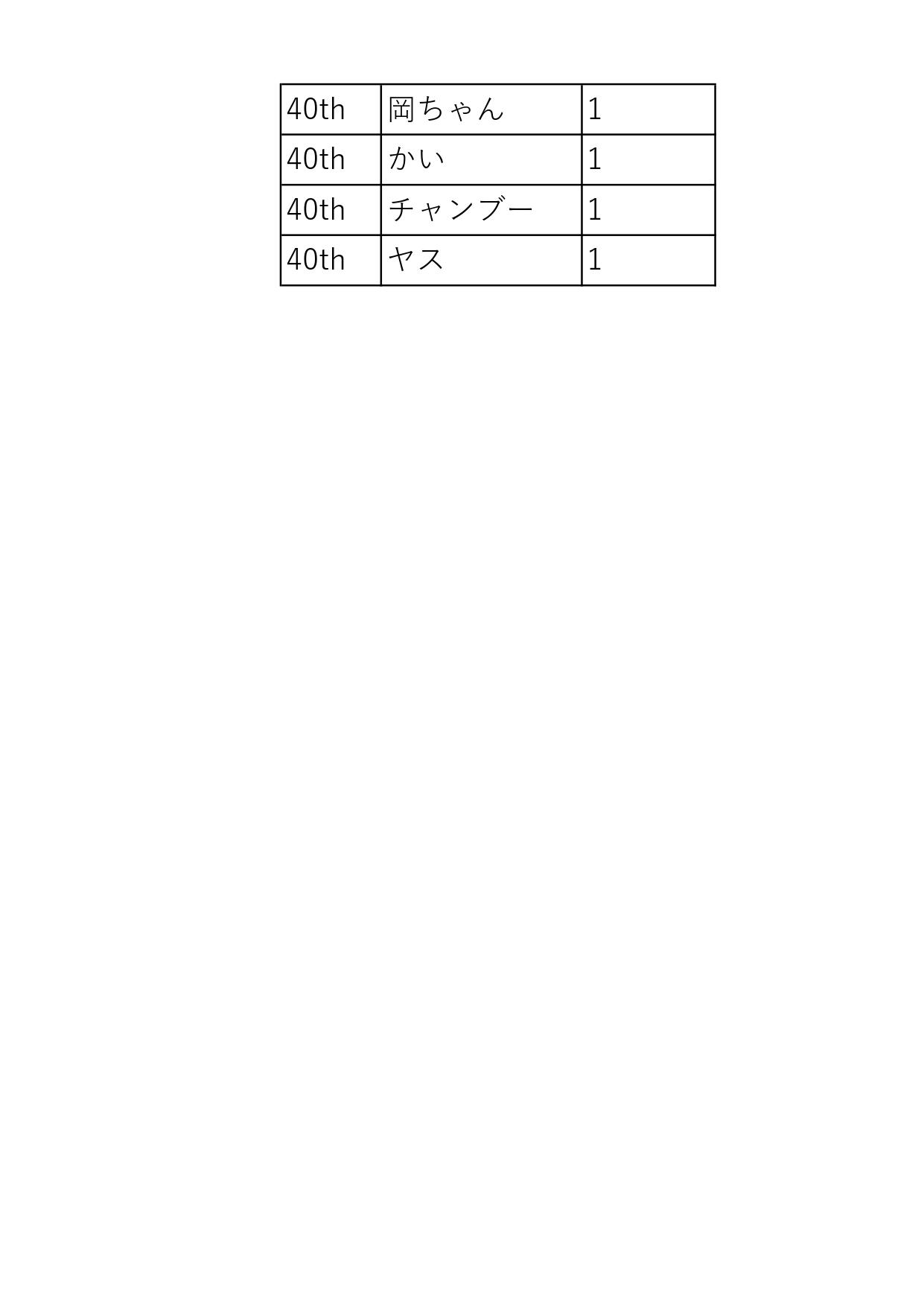 HPT201912_page-0003.jpg