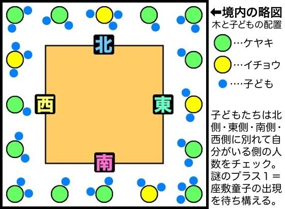 02境内略図&配置