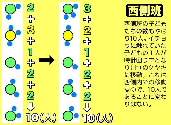 06D西側班図解