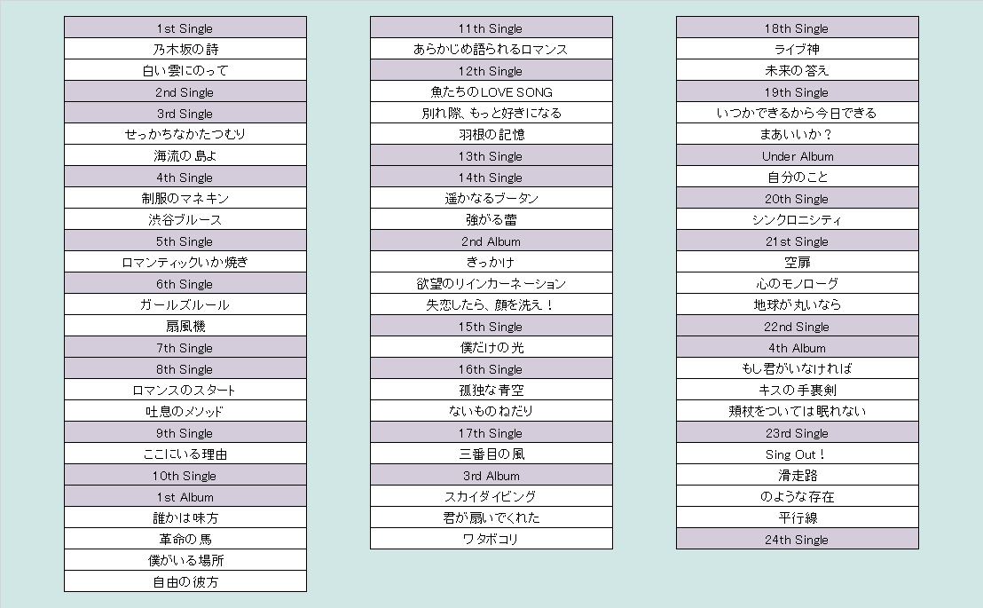 乃木坂46 8th YEAR BIRTHDAY LIVE Day3