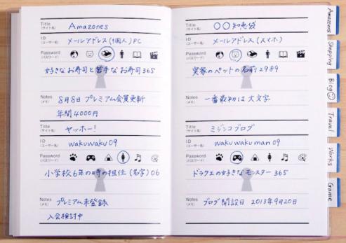 パスワード管理ノート1