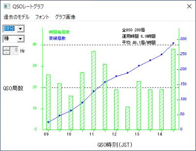 2020関東UHF2