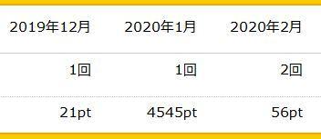 ハピタス ポイント 履歴 202002