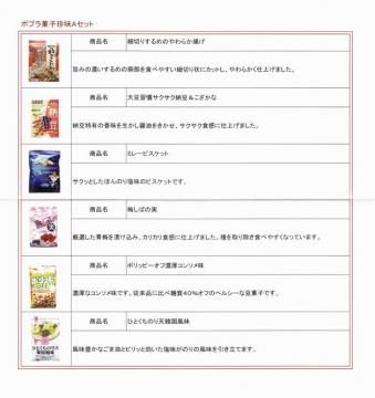 ポプラ 優待内容04 201908