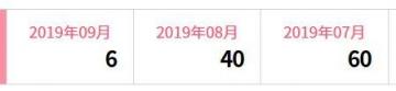 楽天インサイト ポイント履歴 201909
