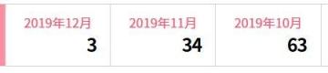 楽天インサイト ポイント履歴 201912