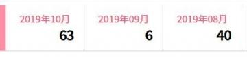 楽天インサイト ポイント履歴 201910