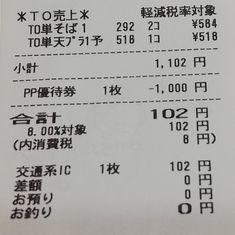 すかいらーく 夢庵 年越し天ぷらそば06 1912 201906
