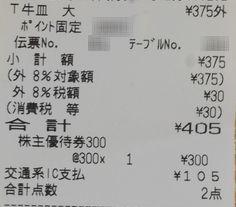 吉野家HD 牛皿 大 03 1910 201902