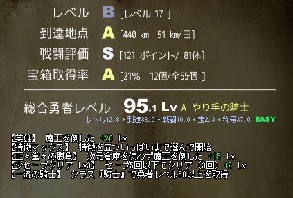 片道勇者初魔王撃破3