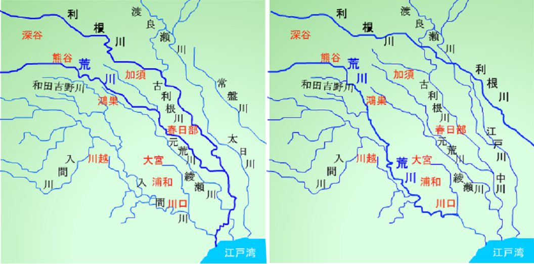 古代北関東の水利と古墳配置0