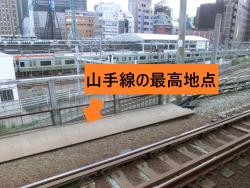 山手線の最高地点2 新宿駅記事1