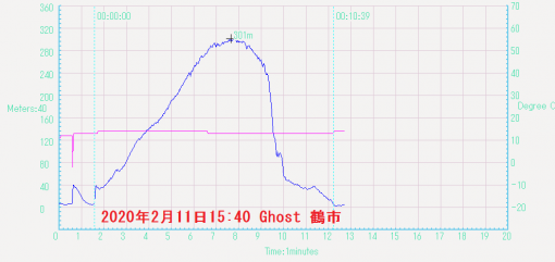 20021102_Ghost.png