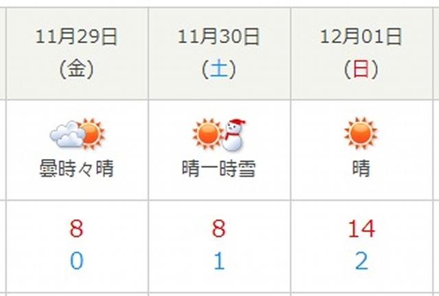 天気予報1123