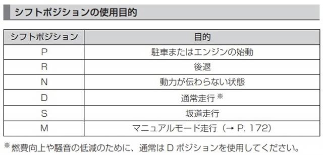 Sモード_取説0125