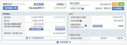 日本株20200311_R