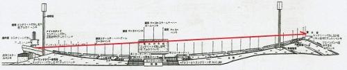 真駒内屋外競技場 立面図  聖火台仰角