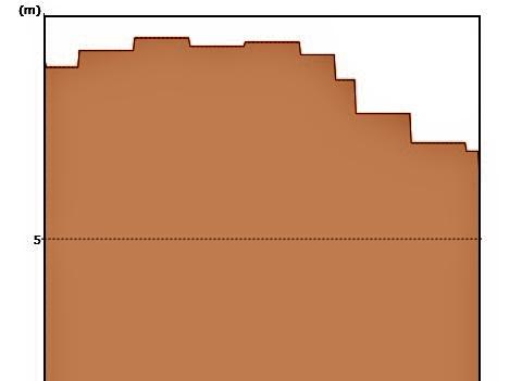 手稲山口バッタ塚 北東-南西方向断面図