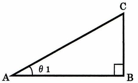 三角測量 模式図-1