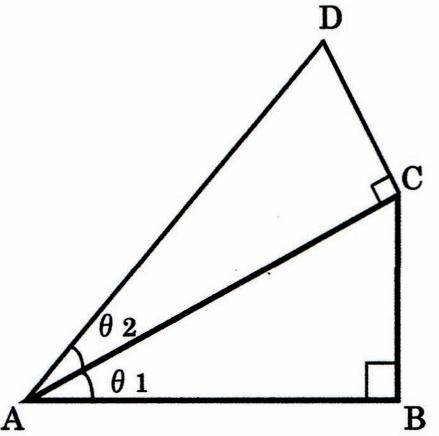 三角測量 模式図-2