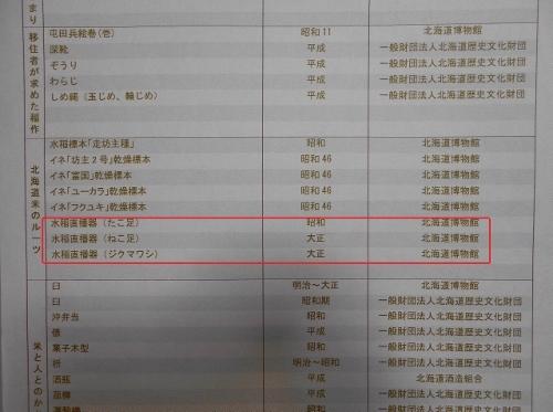 北海道開拓の村特設展示 北海道と米 展示目録