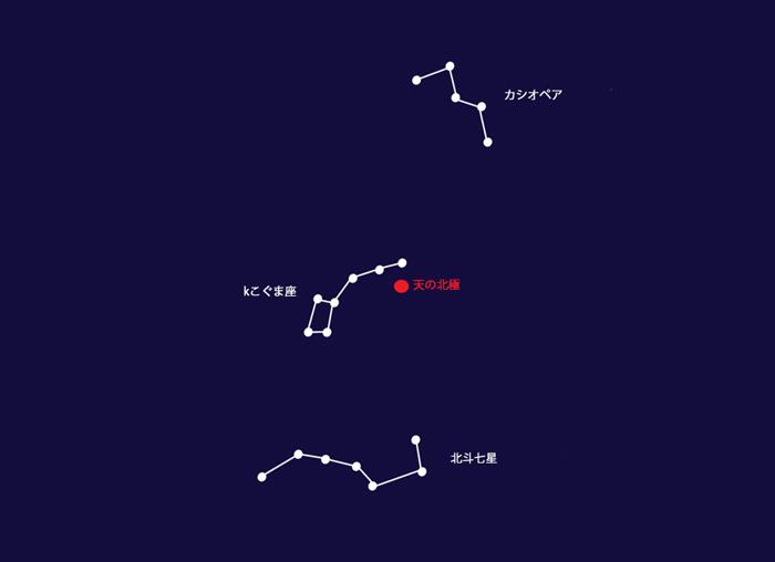 北斗七星・こぐま座・カシオペア座2