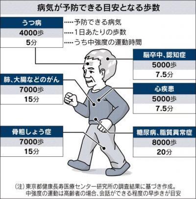 191109_運動量_convert_20191109214053