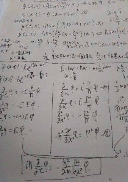 CAFE FLAT 令和元年 シュレディンガー方程式