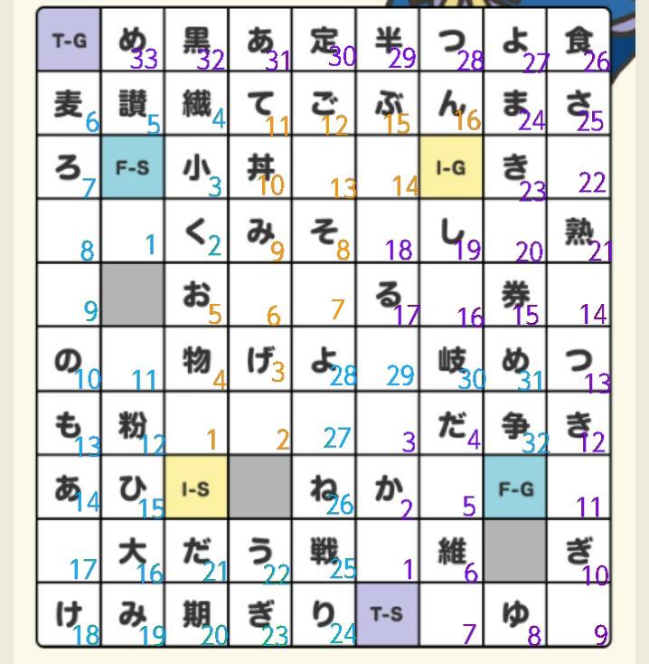 はなまる謎解き答え [B!] はなまるうどん謎解き第7弾