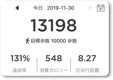 1130歩数