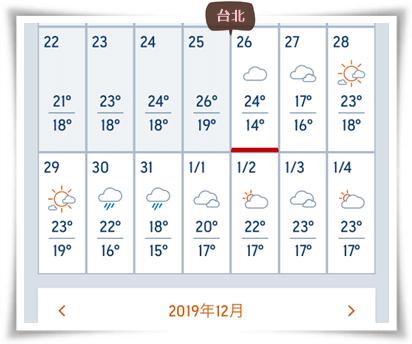 台北の天気予報1226