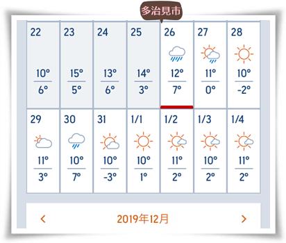 たじみの天気予報1226