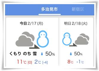 天気予報0217