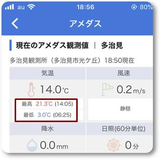 今日の気温0309