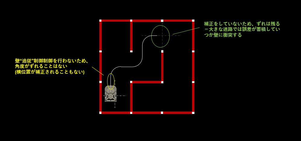 20191216_図3:壁制御なし