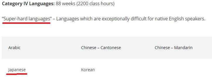 日本語困難度