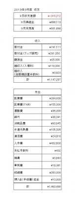 2019年9月会計報告1