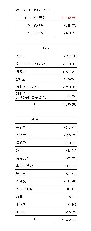 11月会計報告1
