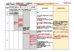 ★コンピテンシーの検討(最終板に追加訂正資料)_ページ_1