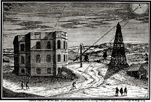 03b 500 Paris_Observatory_XVIII_century