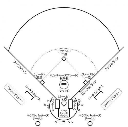 03d 600 野球場