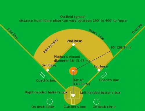 03e 600 野球場 Baseball